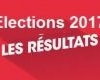 INFORMATION ELECTIONS PROFESSIONNELLES